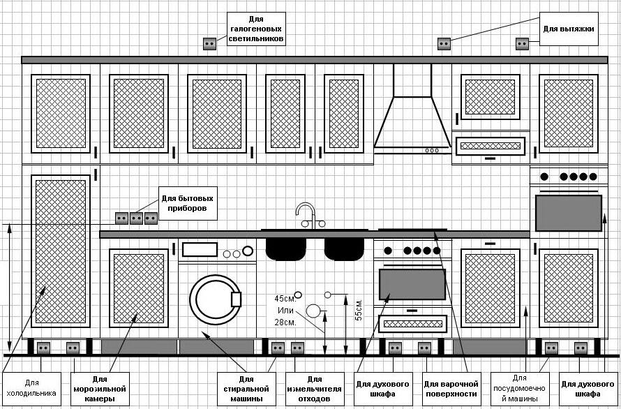 Как на кухне установить микроволновку