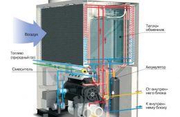 Мультизональная многорежимная система Sanyo ECO G работающая на природном